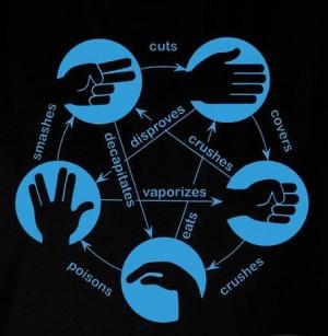 Agymenők póló